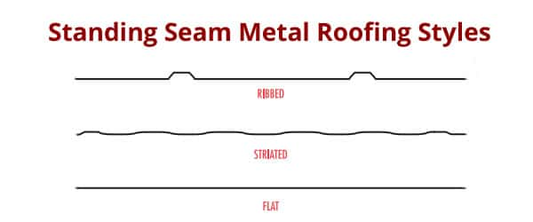 Standing Seam Metal Roofing Styles